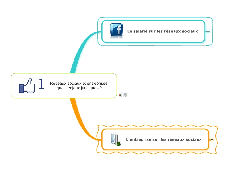 Plan sur les réseaux sociaux et entreprise