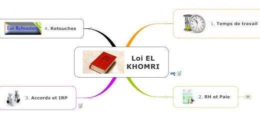 Page d'accueil loi el khomri