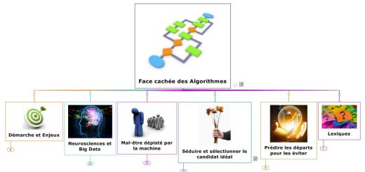 Face cachée des algorithmes